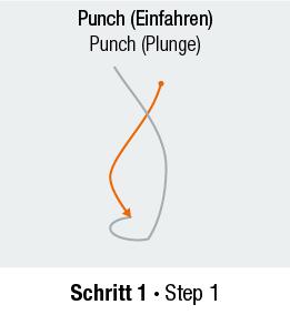 Punch Tap Schritt 1
